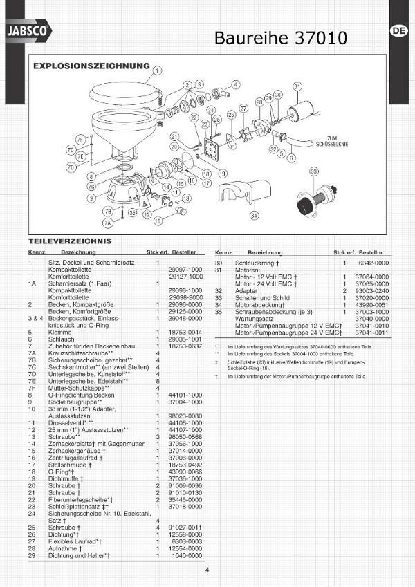 37010 Toilette Ersatzteile Zeichnung Servicekit Dichtungen
